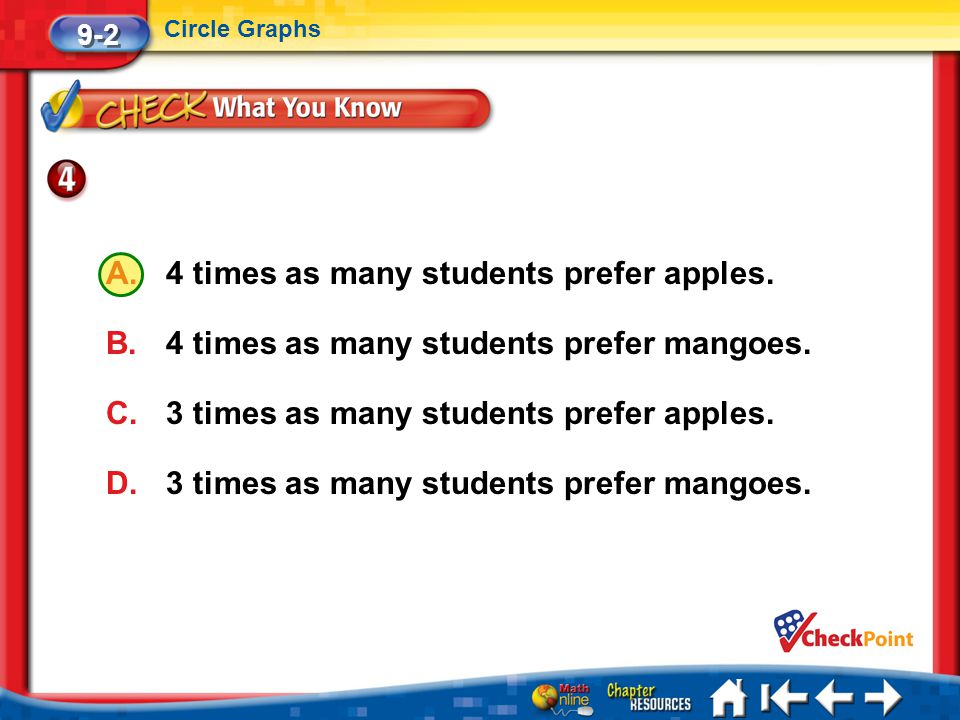 4 times as many students prefer apples.