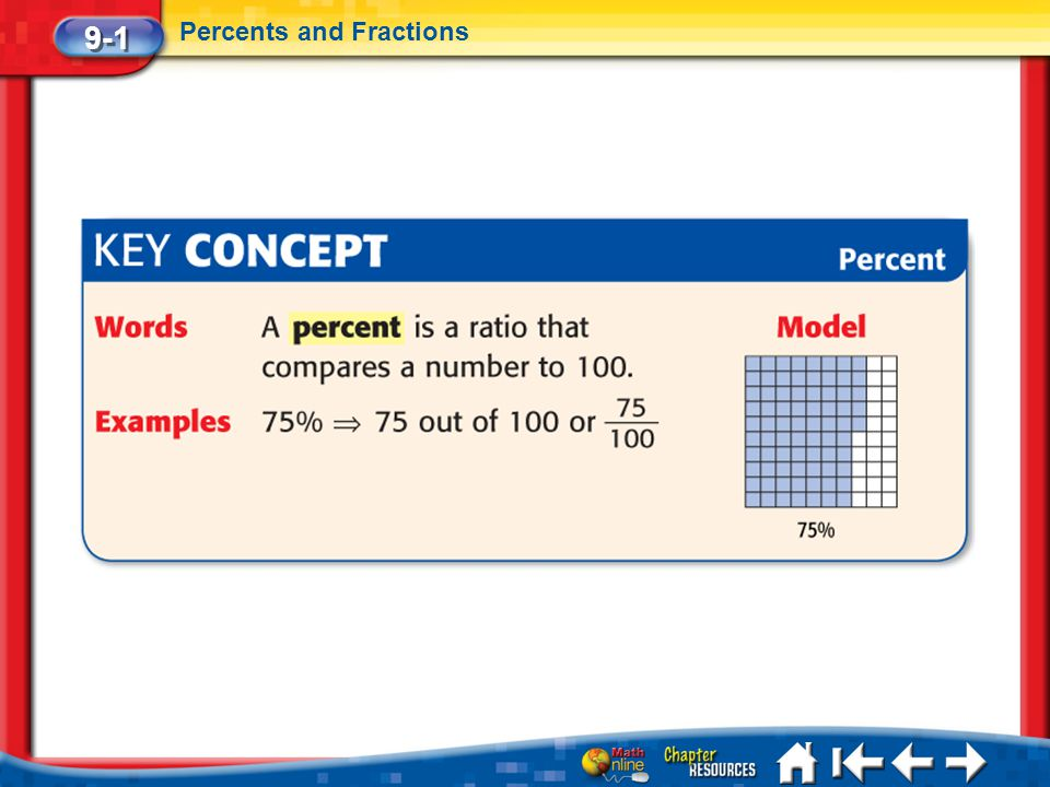 9-1 Percents and Fractions Lesson 1 Key Concept 1