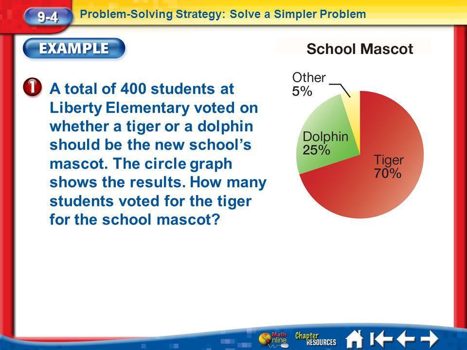 9-4 Problem-Solving Strategy: Solve a Simpler Problem.