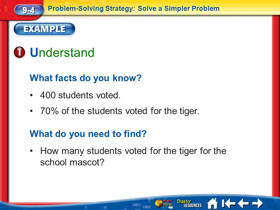 Understand What facts do you know 400 students voted.