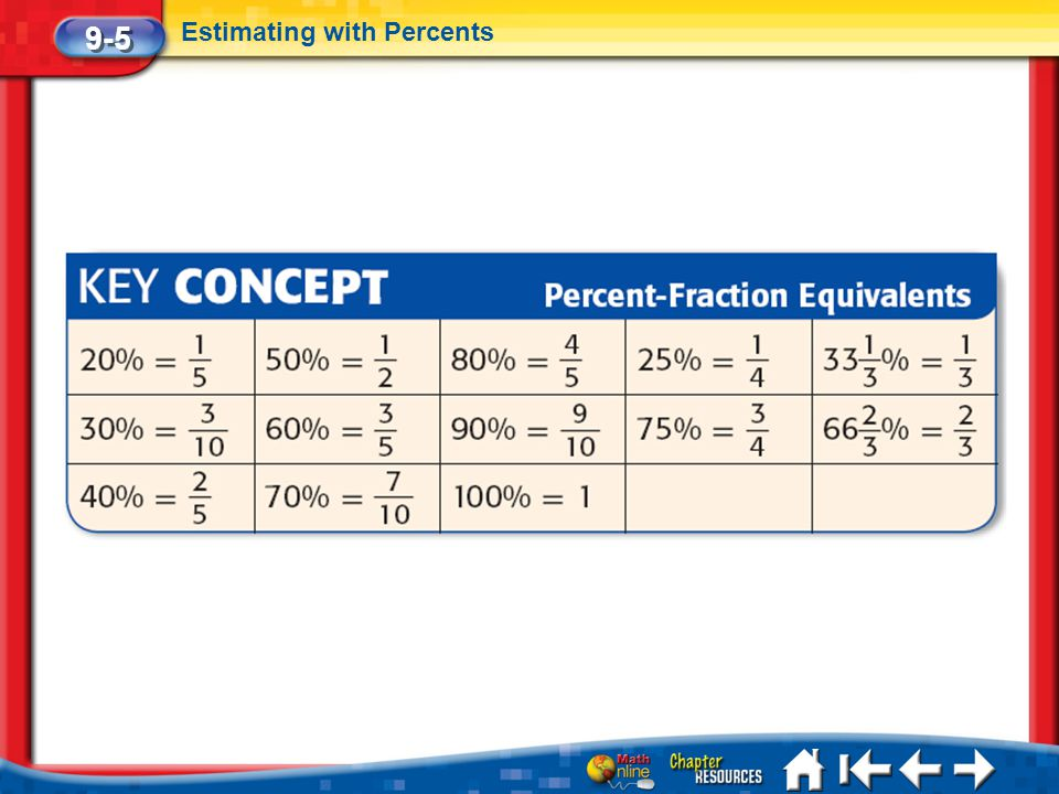 9-5 Estimating with Percents Lesson 5 Key Concept