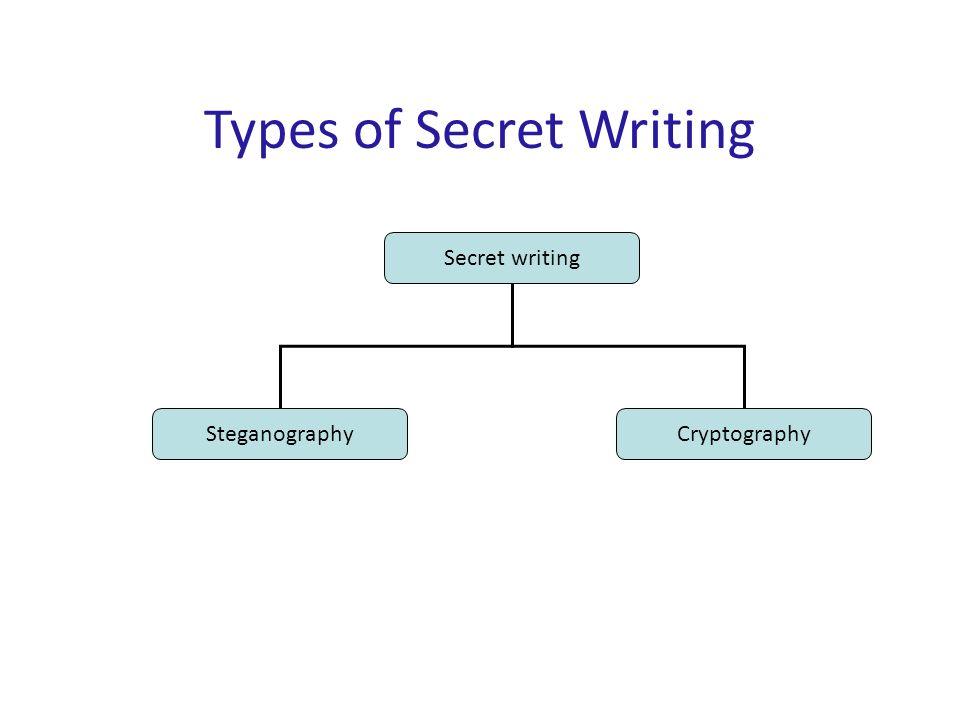 Types of Secret Writing
