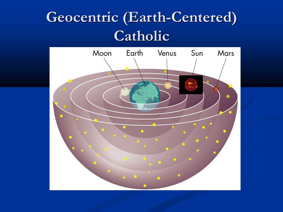 Geocentric (Earth-Centered) Catholic