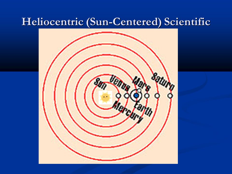 Heliocentric (Sun-Centered) Scientific