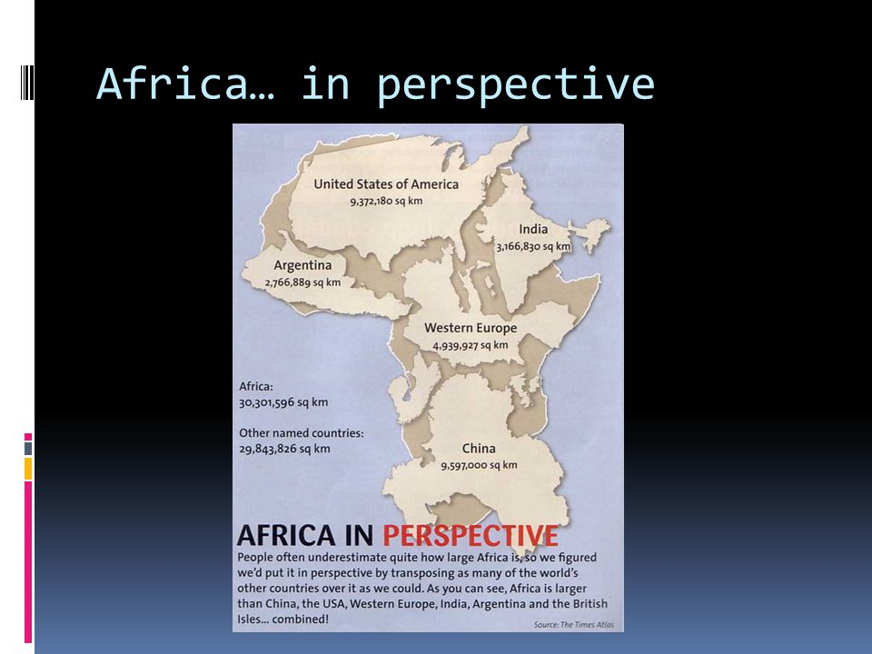 Africa… in perspective