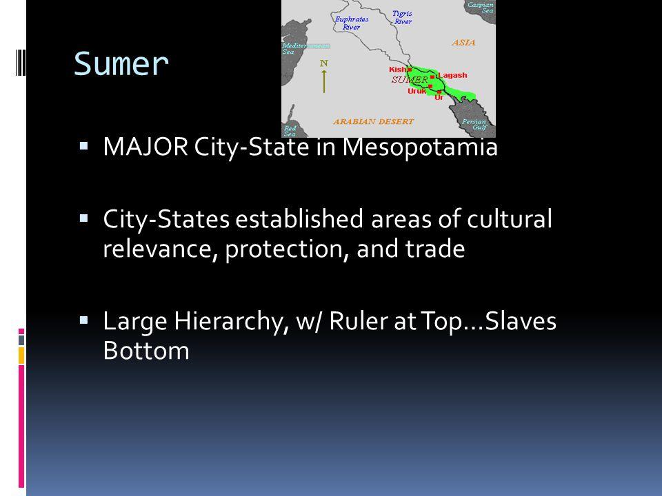 Sumer MAJOR City-State in Mesopotamia