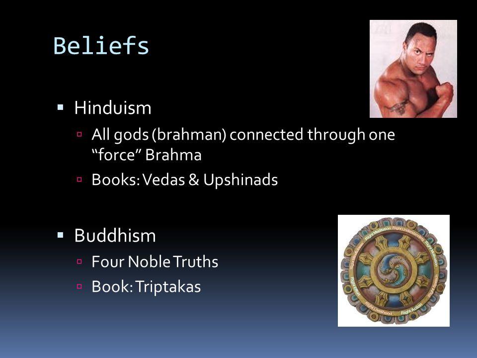 Beliefs Hinduism Buddhism