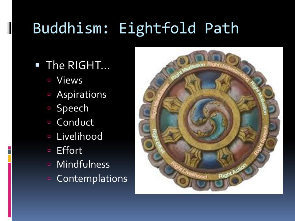 Buddhism: Eightfold Path