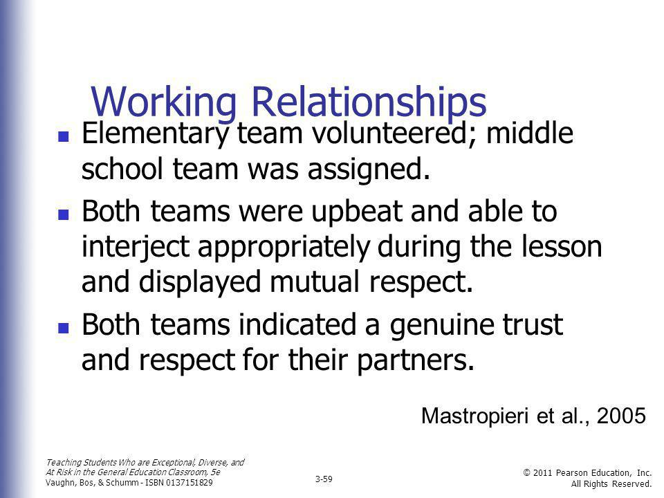 Working Relationships