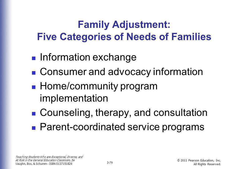 Family Adjustment: Five Categories of Needs of Families