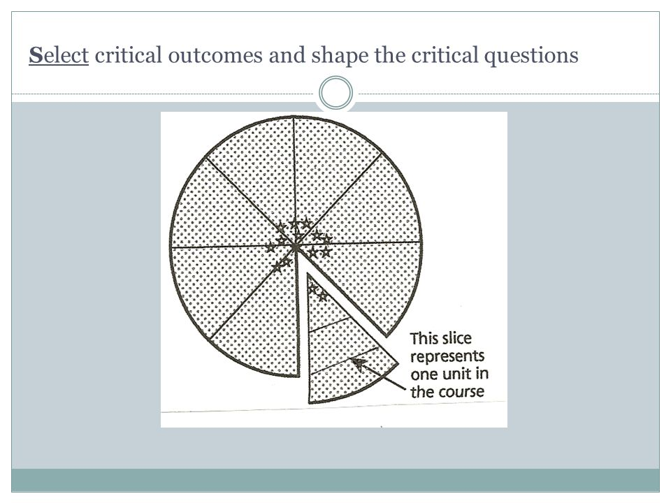 Select critical outcomes and shape the critical questions