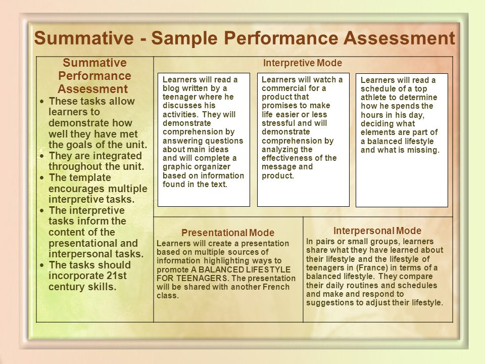 Summative - Sample Performance Assessment