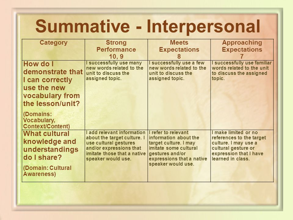 Summative - Interpersonal