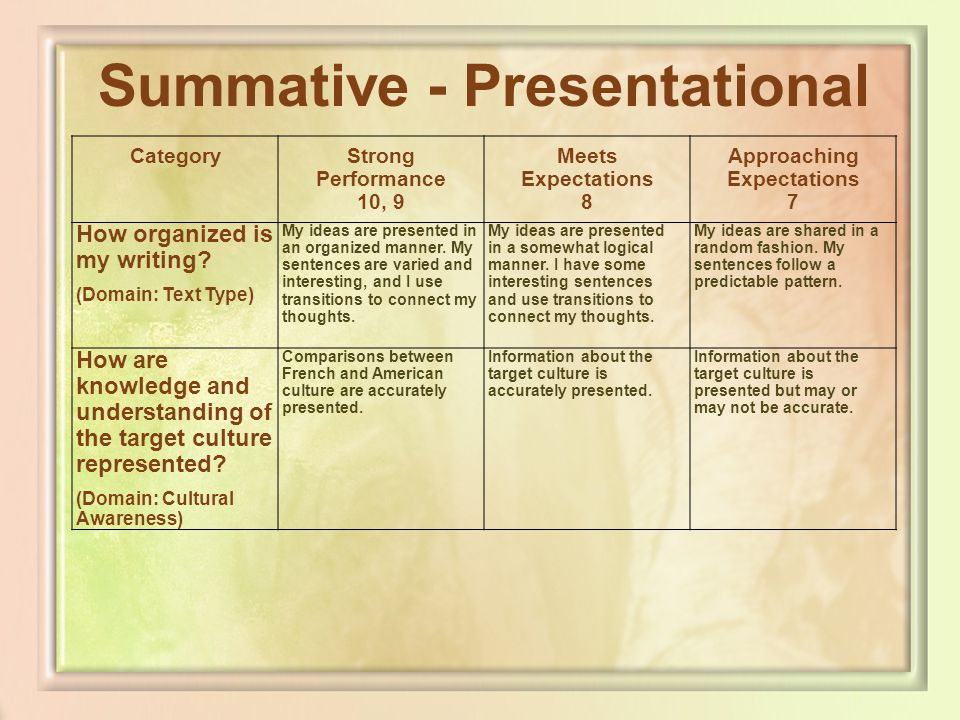 Summative - Presentational