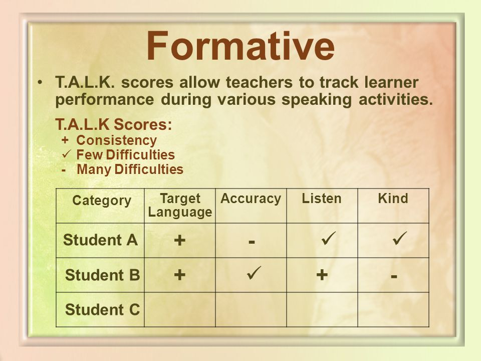 Formative T.A.L.K. scores allow teachers to track learner performance during various speaking activities.