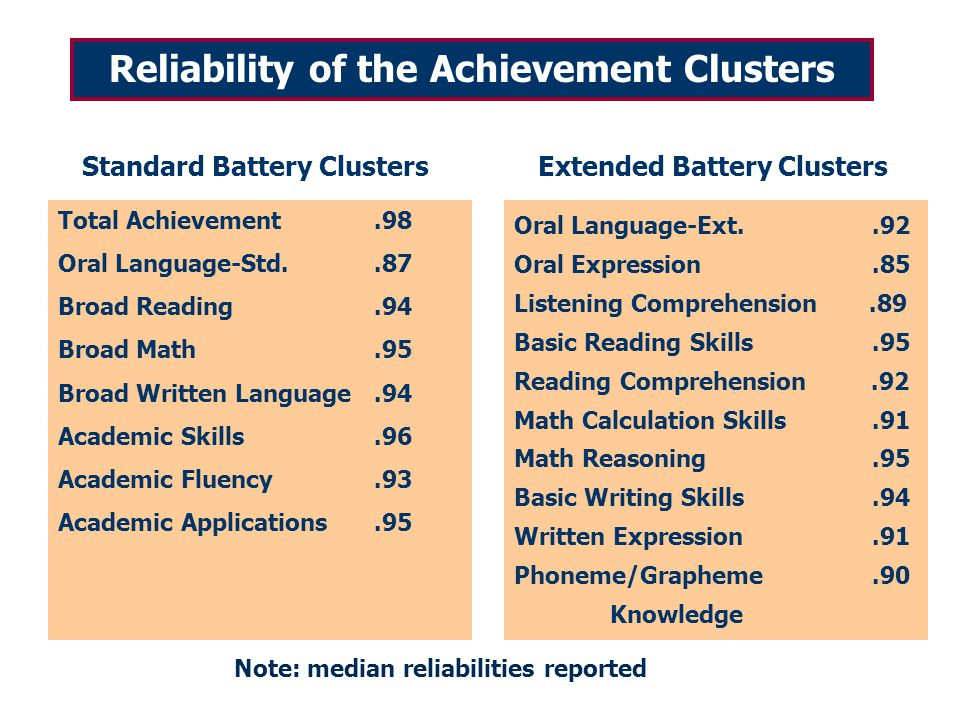 Reliability of the Achievement Clusters