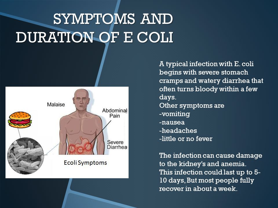 SYMPTOMS AND DURATION OF E COLI