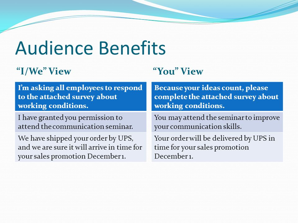 Audience Benefits I/We View You View