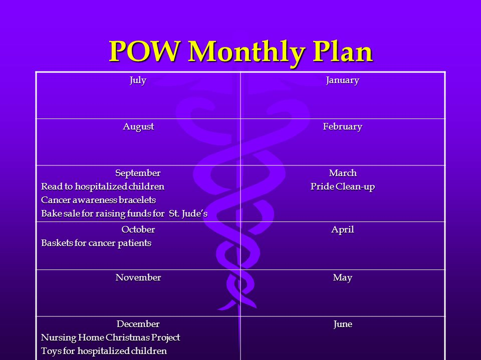 POW Monthly Plan July January August February September