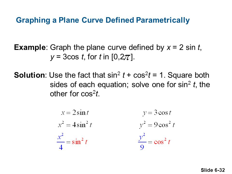 Graphing a Plane Curve Defined Parametrically