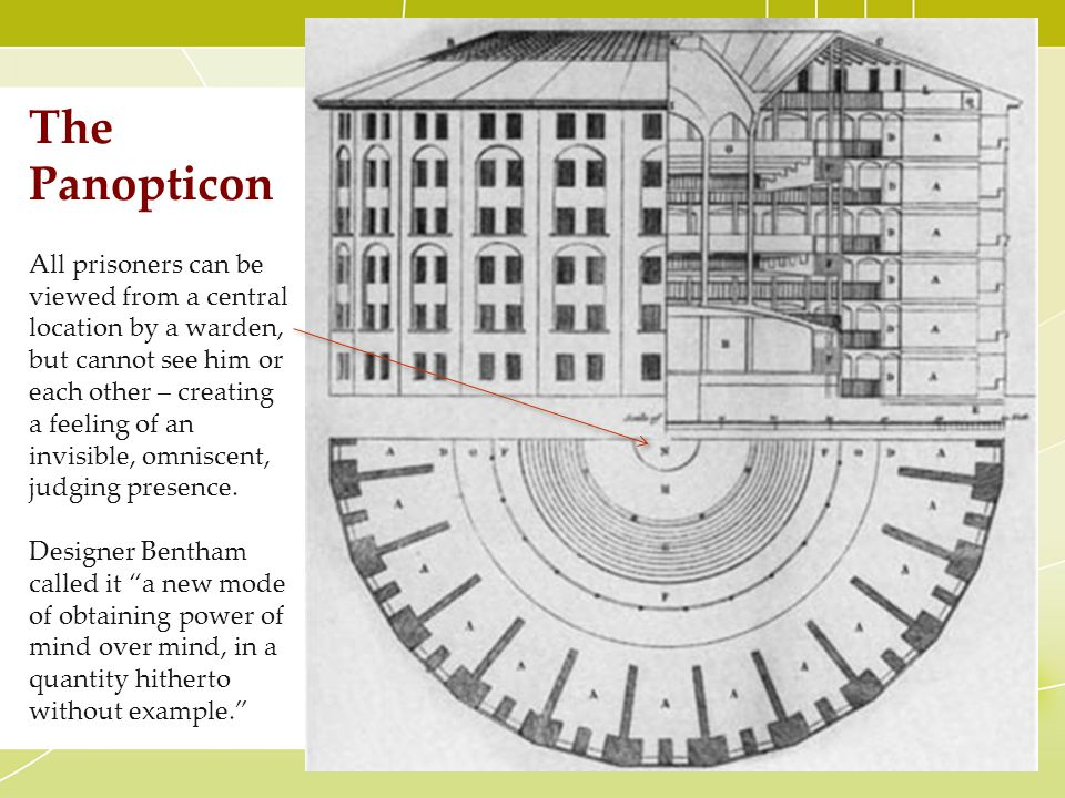 The Panopticon All prisoners can be viewed from a central location by a warden, but cannot see him or each other – creating a feeling of an invisible, omniscent, judging presence.