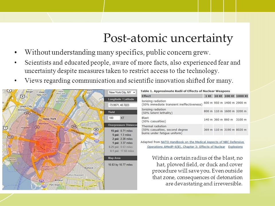 Post-atomic uncertainty