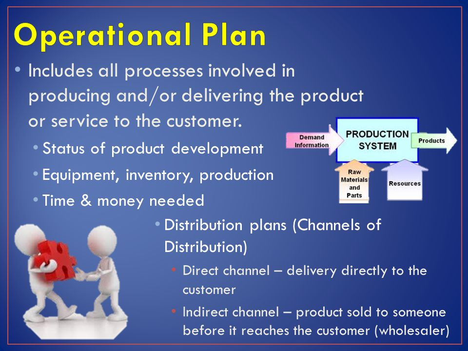 Operational Plan Includes all processes involved in producing and/or delivering the product or service to the customer.