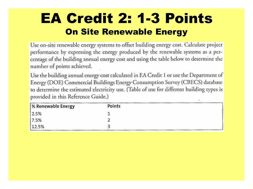 EA Credit 2: 1-3 Points On Site Renewable Energy