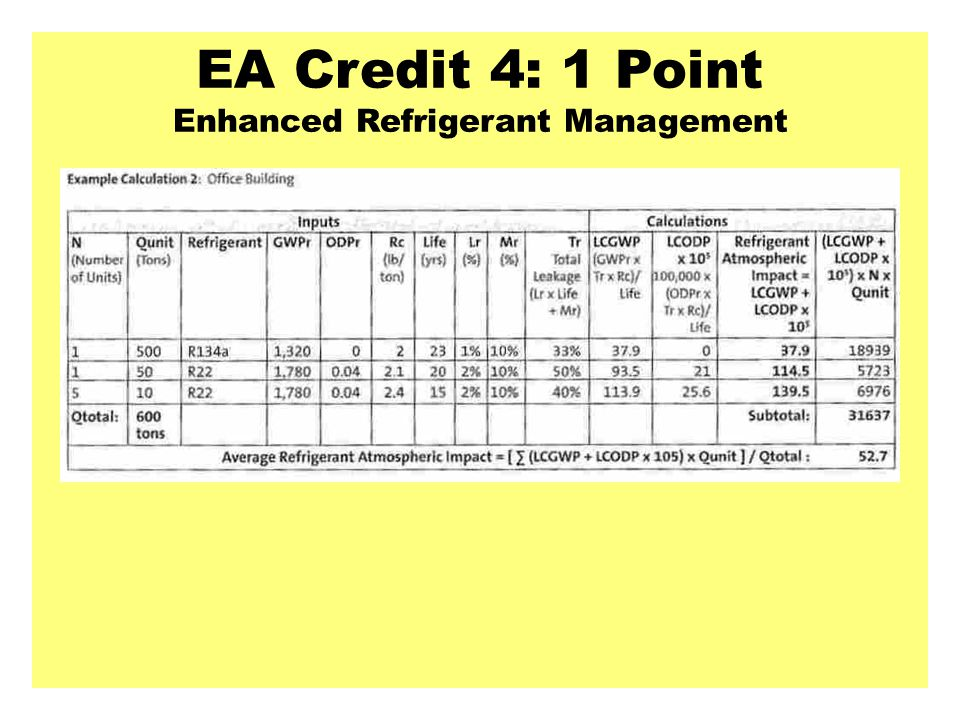 EA Credit 4: 1 Point Enhanced Refrigerant Management