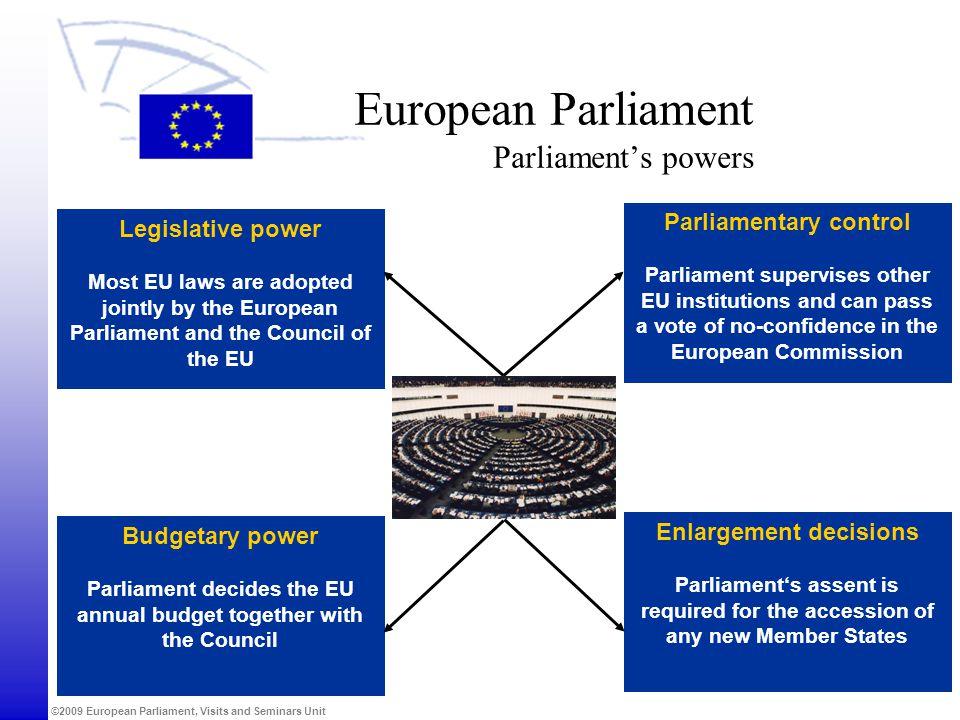 European Parliament Parliament's powers