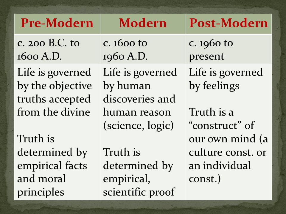 Pre-Modern Modern Post-Modern