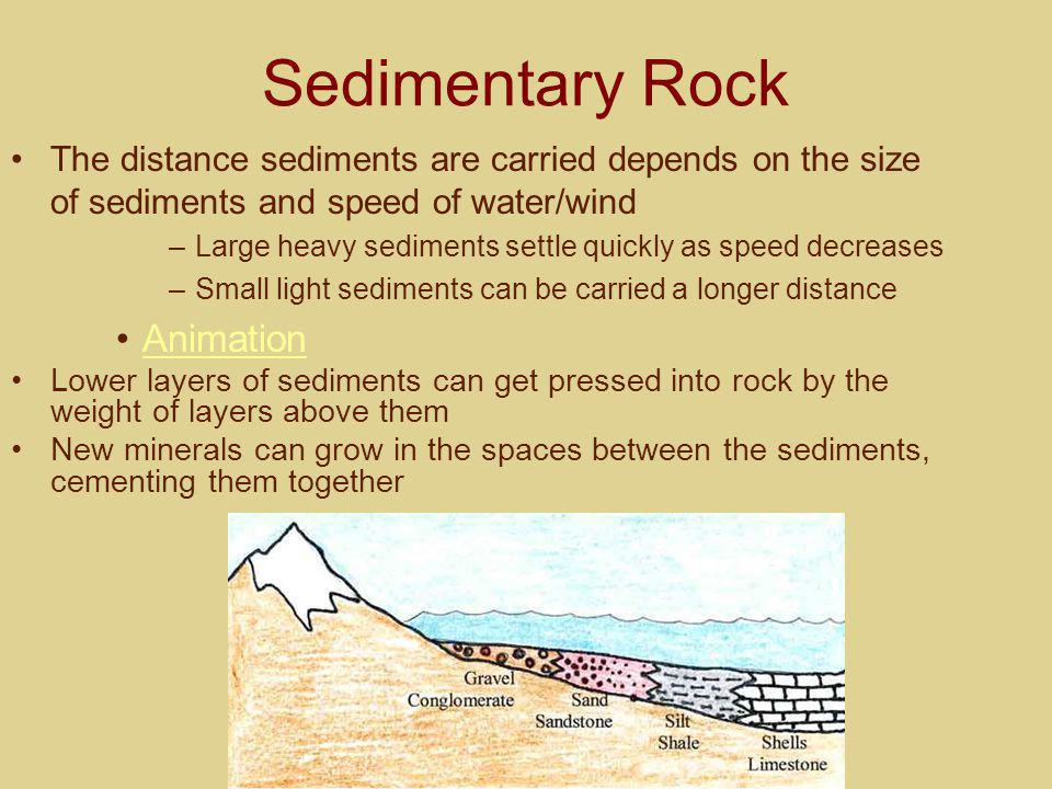Sedimentary Rock Animation