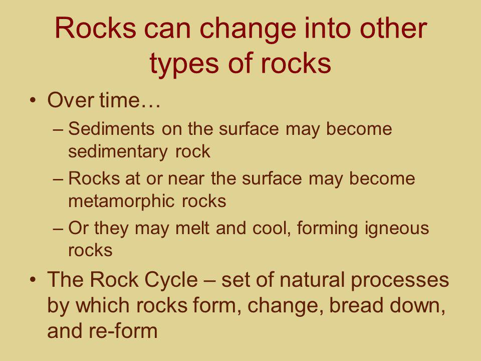 Rocks can change into other types of rocks