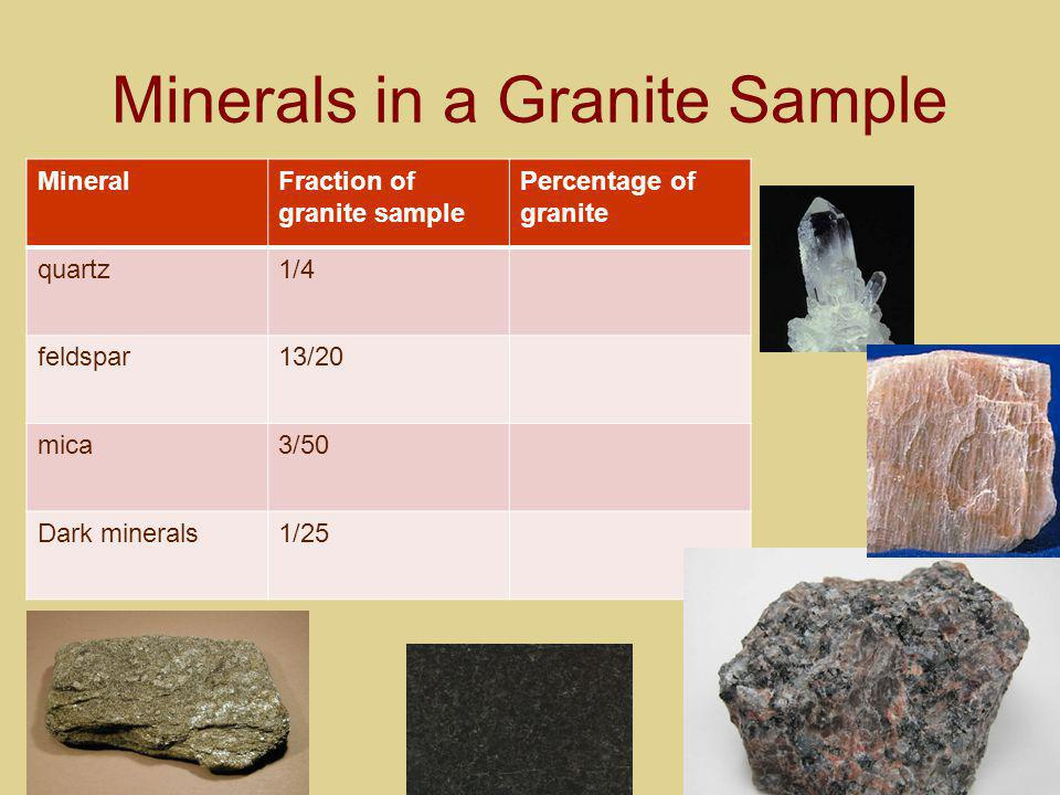 Minerals in a Granite Sample