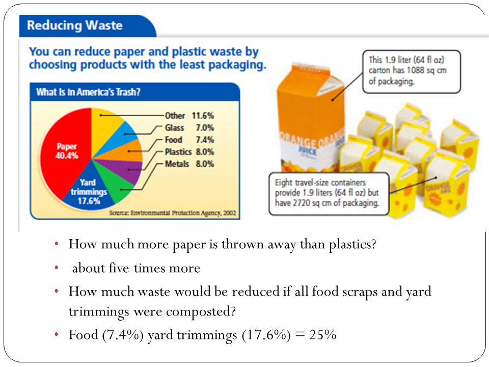 How much more paper is thrown away than plastics