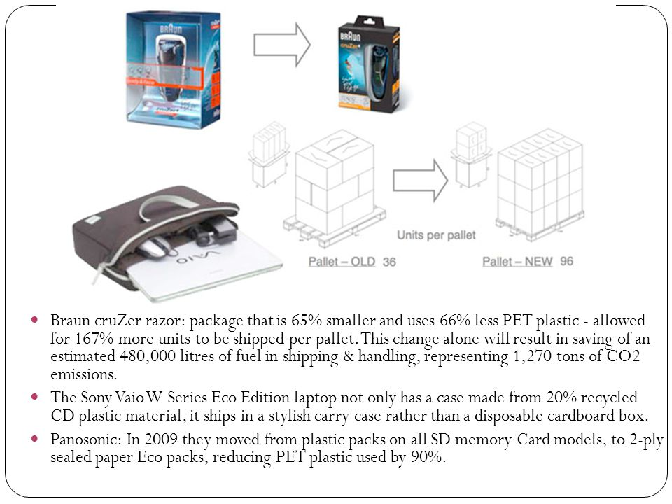 Braun cruZer razor: package that is 65% smaller and uses 66% less PET plastic - allowed for 167% more units to be shipped per pallet. This change alone will result in saving of an estimated 480,000 litres of fuel in shipping & handling, representing 1,270 tons of CO2 emissions.