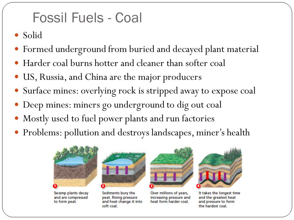 Fossil Fuels - Coal Solid