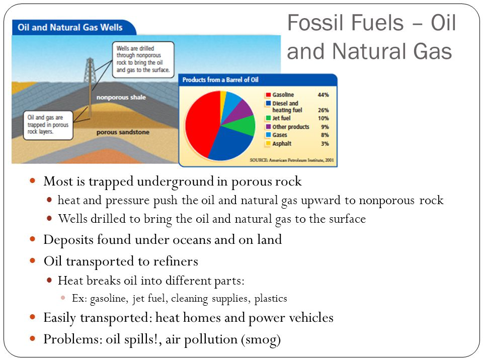 Fossil Fuels – Oil and Natural Gas