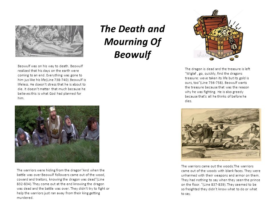 The Death and Mourning Of Beowulf