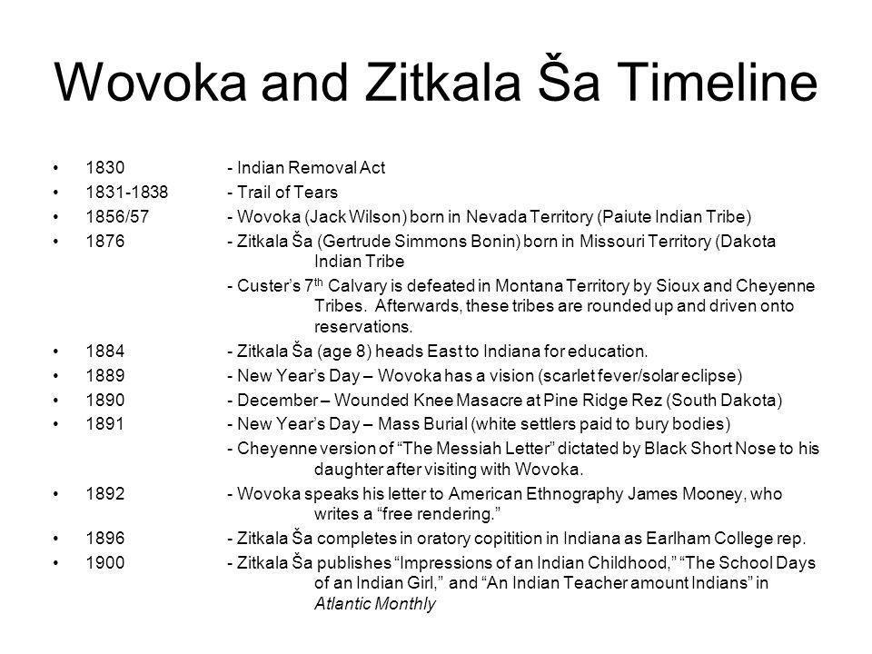 Wovoka and Zitkala Ša Timeline