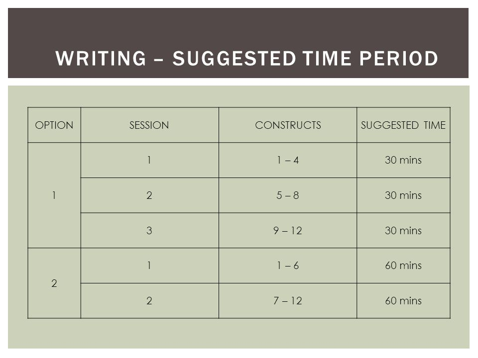 Writing – Suggested time period