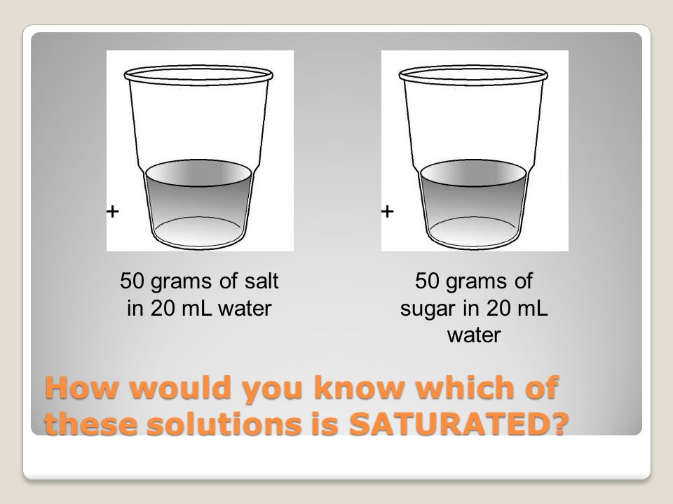 How would you know which of these solutions is SATURATED