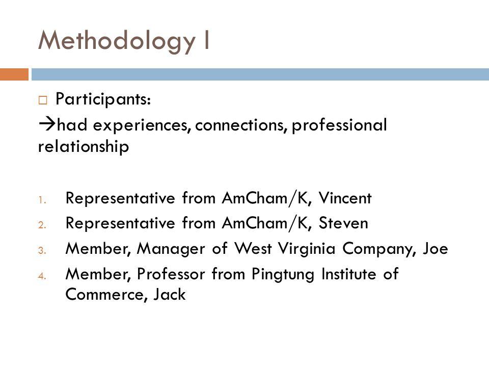 Methodology I Participants: