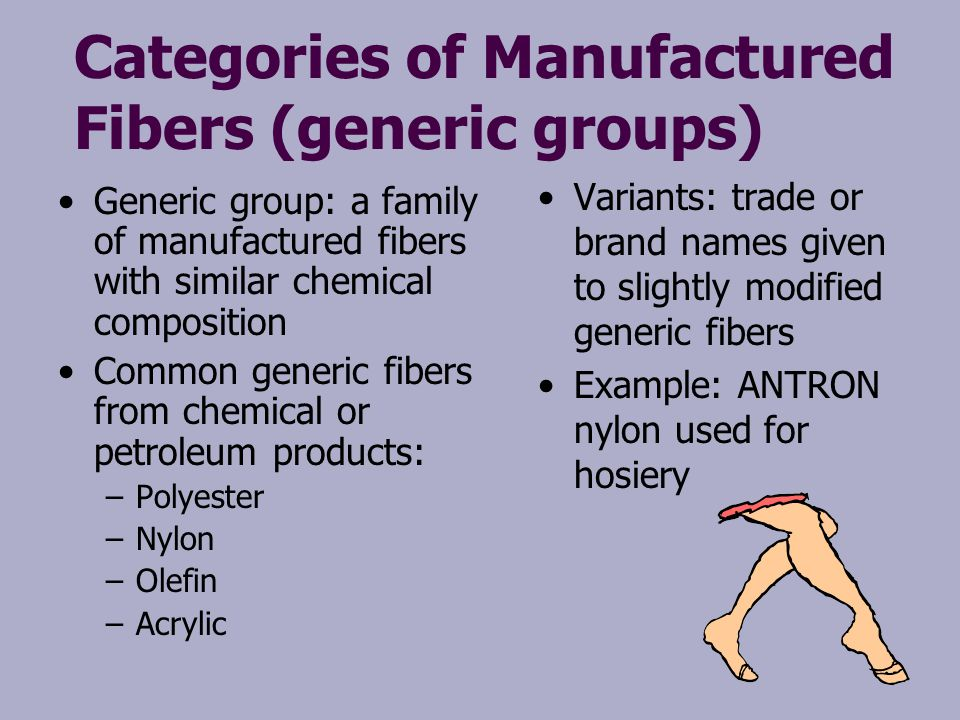 Categories of Manufactured Fibers (generic groups)