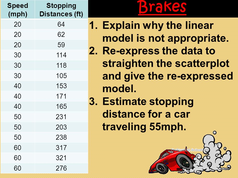 Brakes Explain why the linear model is not appropriate.