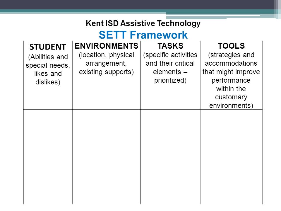 SETT Framework STUDENT Kent ISD Assistive Technology ENVIRONMENTS