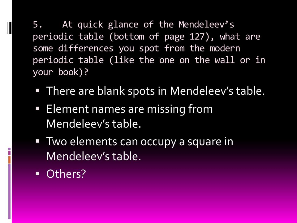 There are blank spots in Mendeleev's table.