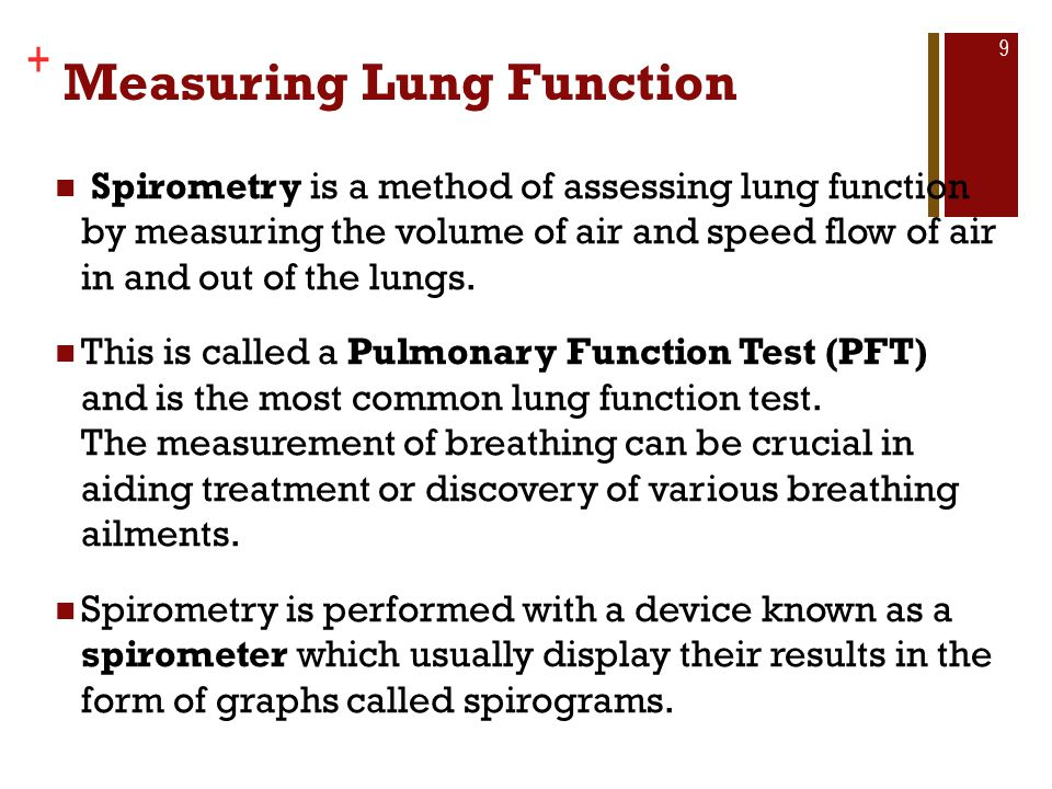 Measuring Lung Function