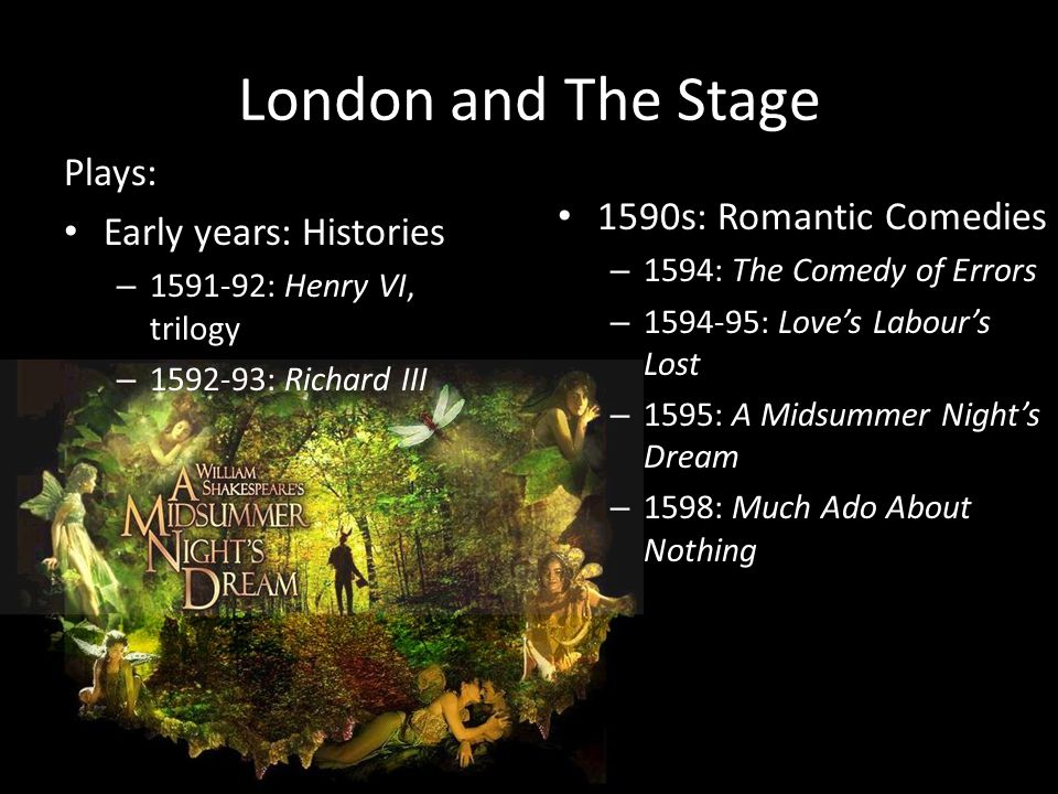 London and The Stage Plays: Early years: Histories