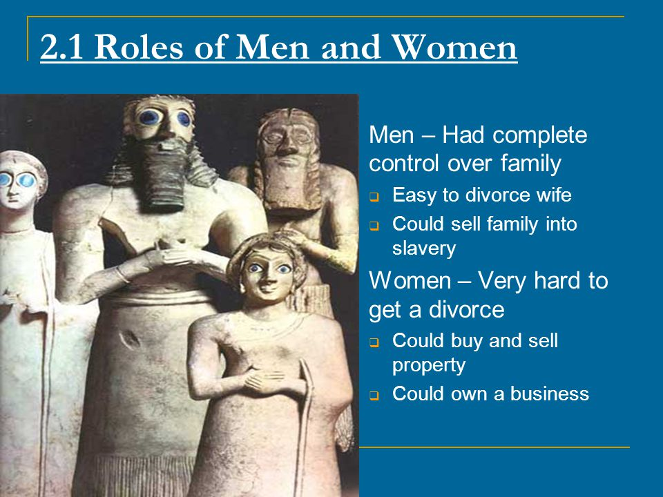 2.1 Roles of Men and Women Men – Had complete control over family